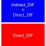 AOV_DIF_example